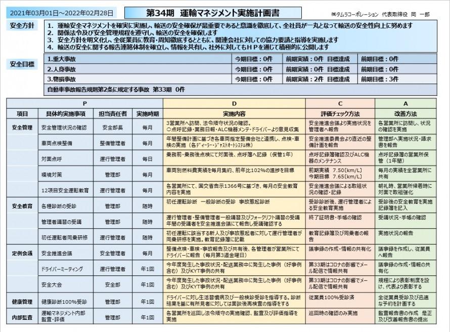 第34期 運輸マネジメント実施計画書1