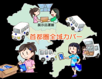 イベント・催事サポートサービス