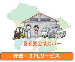 運送・3PLサービス